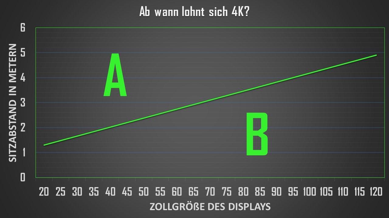 Displayport Vergleichde Displayport Hdmi Adapter4k Monitorefullhd